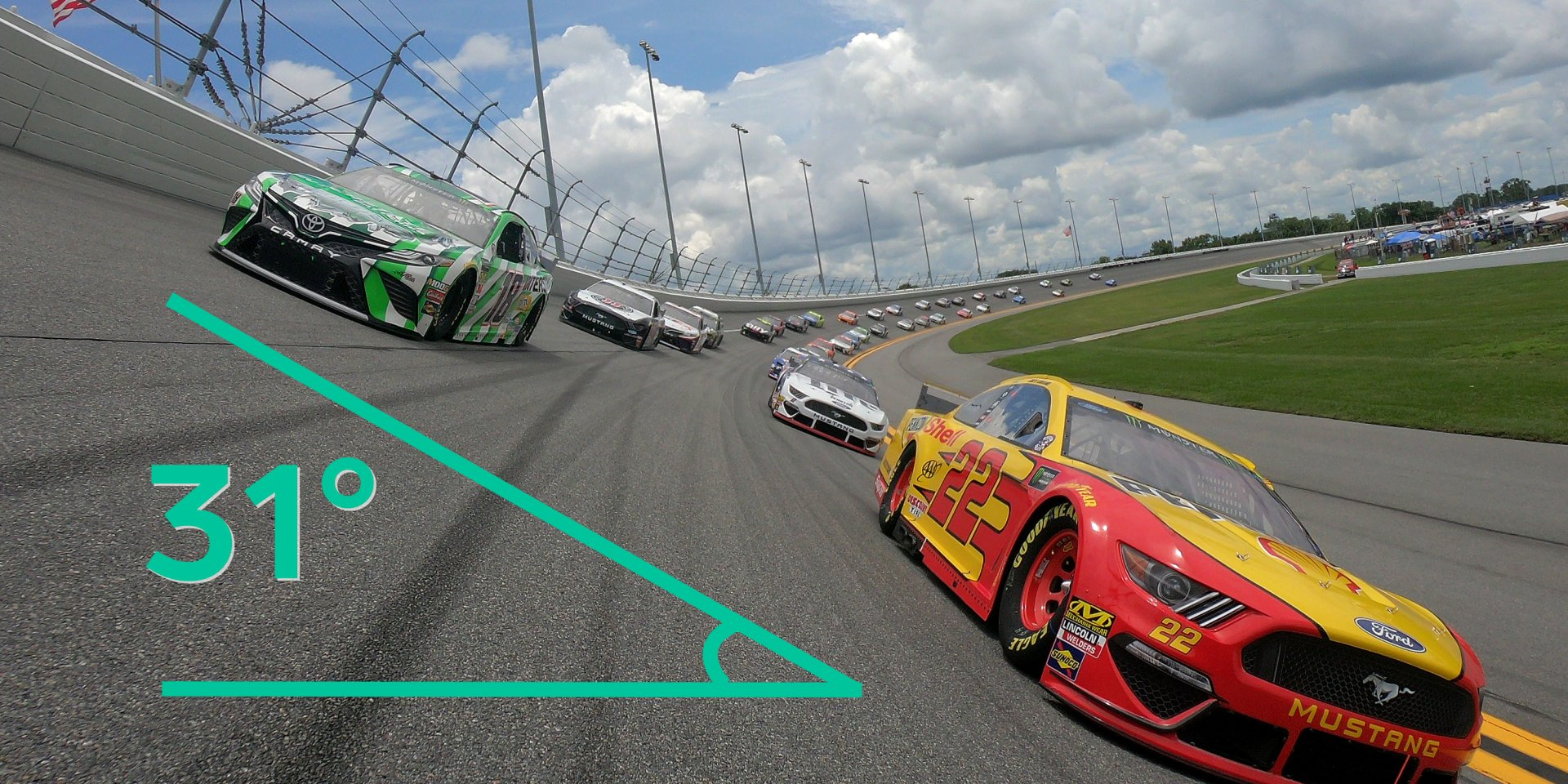How NASCAR's banked turns help cars go faster – Business Insider