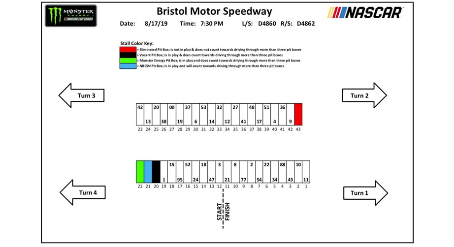 Monster Energy Series pit stall assignments for Bristol-2 – NASCAR