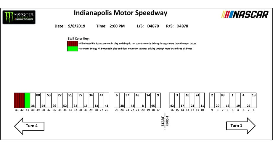 Indianapolis Monster Energy Series pit stall assignments – NASCAR