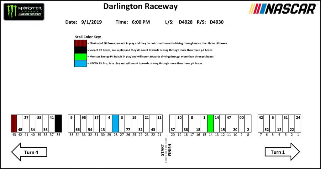 Monster Energy Series pit stall assignments for Darlington – NASCAR