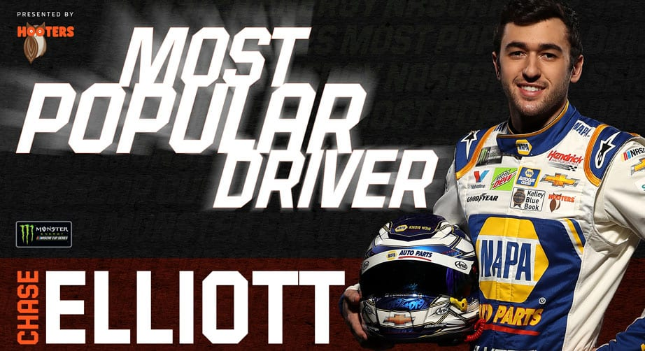 Chase Elliott wins Most Popular Driver Award in NASCAR Cup Series – NASCAR